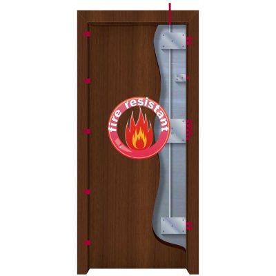 Πόρτες Ασφαλείας Πυρασφαλείας REI Μονόφυλλες